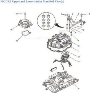 Where Is The Fuel Regulator, 99 Astro Van | DIY Forums