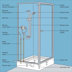 Diagram Of A Shower System   DIY Forums