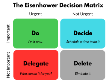 The-Eisenhower-Decision-Matrix-png (1)