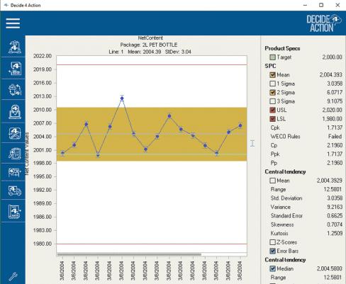 Net Content Trend screenshot