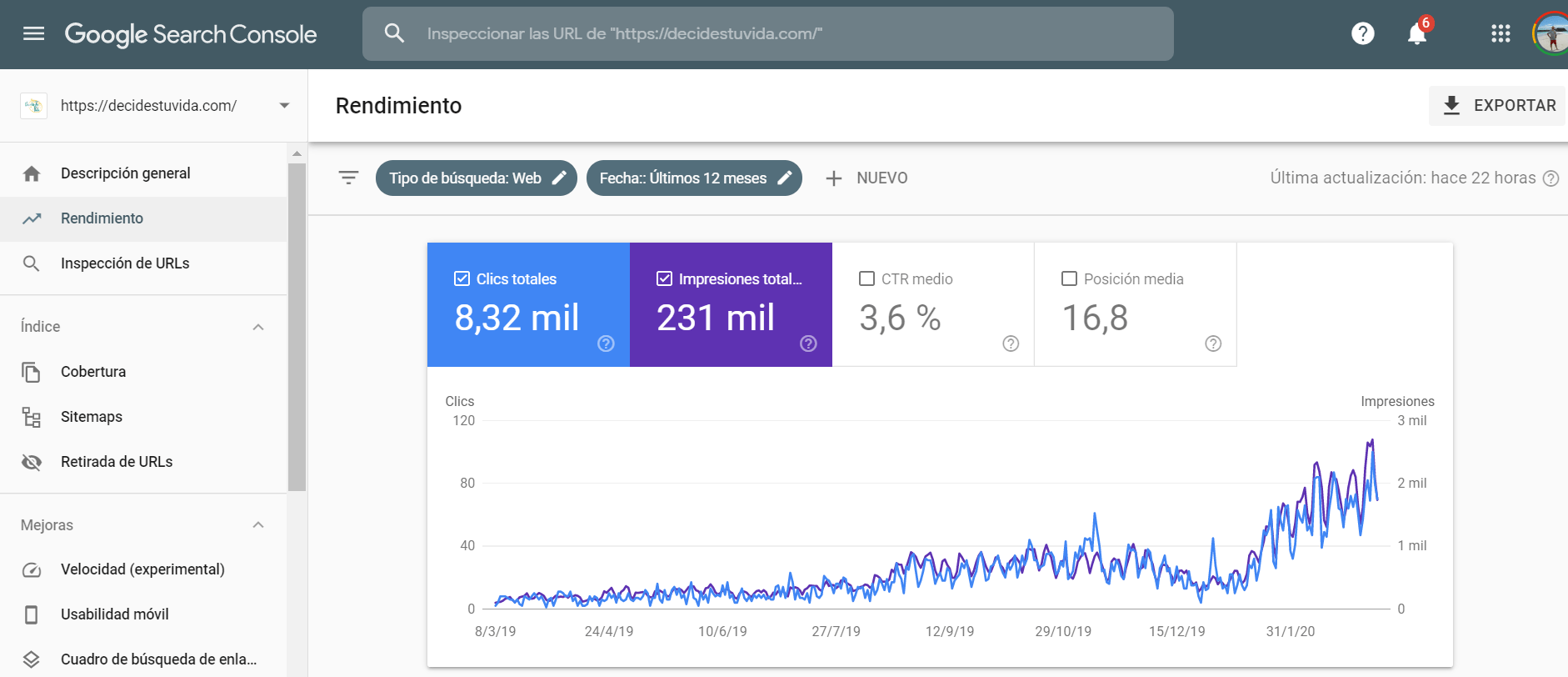 Google Search Console para blog