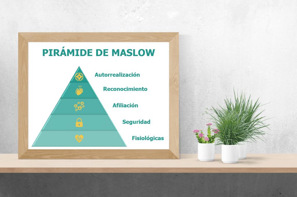 Pirámide de Maslow ¿Cómo reconocer nuestras necesidades?