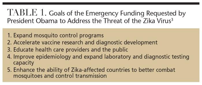 0716-zika-1