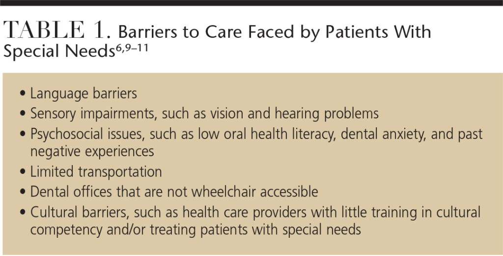 Dental Care For Patients With Special Needs Decisions In