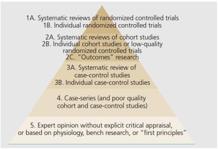 Periodontology Figure 2