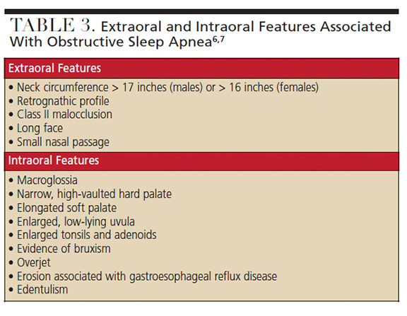 Pin on Sleep Apnea Screening Tool |Sleep Apnea Questionnaire Screening