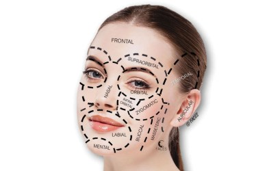 Facial injectables in dentistry