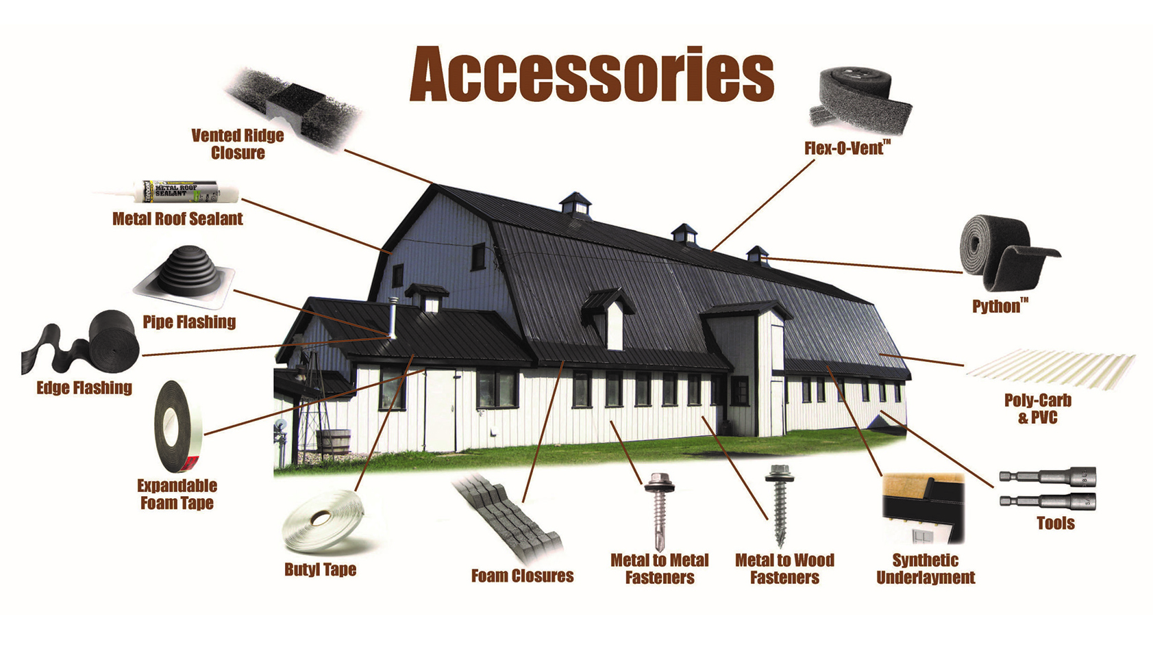 Metal Roofing Siding Accessories