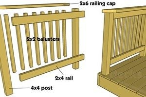 Parts Of A Wood Or Composite Deck Railing Decks Com   Wooden Banisters And Railings   Interior   Small   Horizontal   Creative Diy   Hand