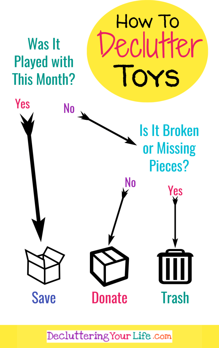 How to declutter toys the EASY way.  Simple 2-question decluttering system to sort and organize toys.