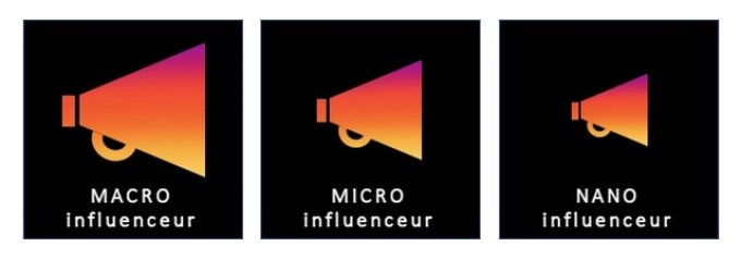 Marketing d'influence sur Instagram : macro, micro ou nano influenceurs