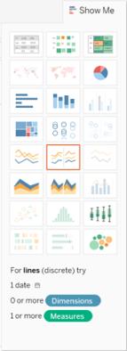 Types de graphiques pour visualiser des données avec Tableau