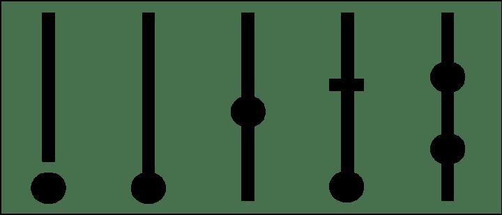 Différents types d'archère-canonnière
