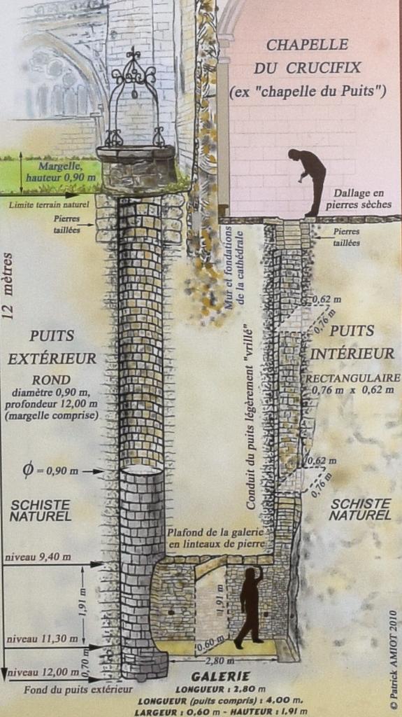 Le double-puits de Dol-de-Bretagne