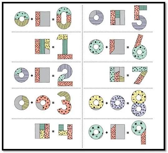 como hacer tarta de números fácil