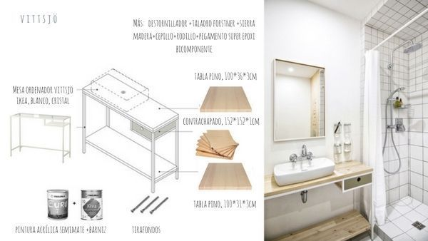 diy - a vanity cabinet from an ikea desk