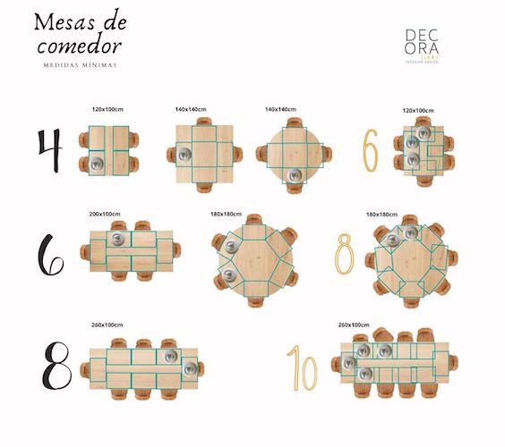 decoralinks | medimos el comedor - medidas de las mesas según comensales