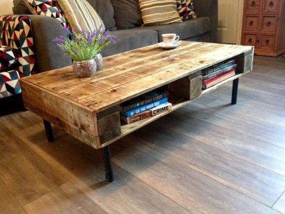 Best Coffee Tables 71