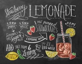 Summer Chalkboard Art 64