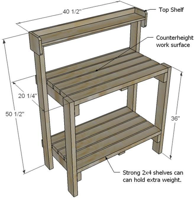 Outdoor Garden Potting Bench Design Ideas 41