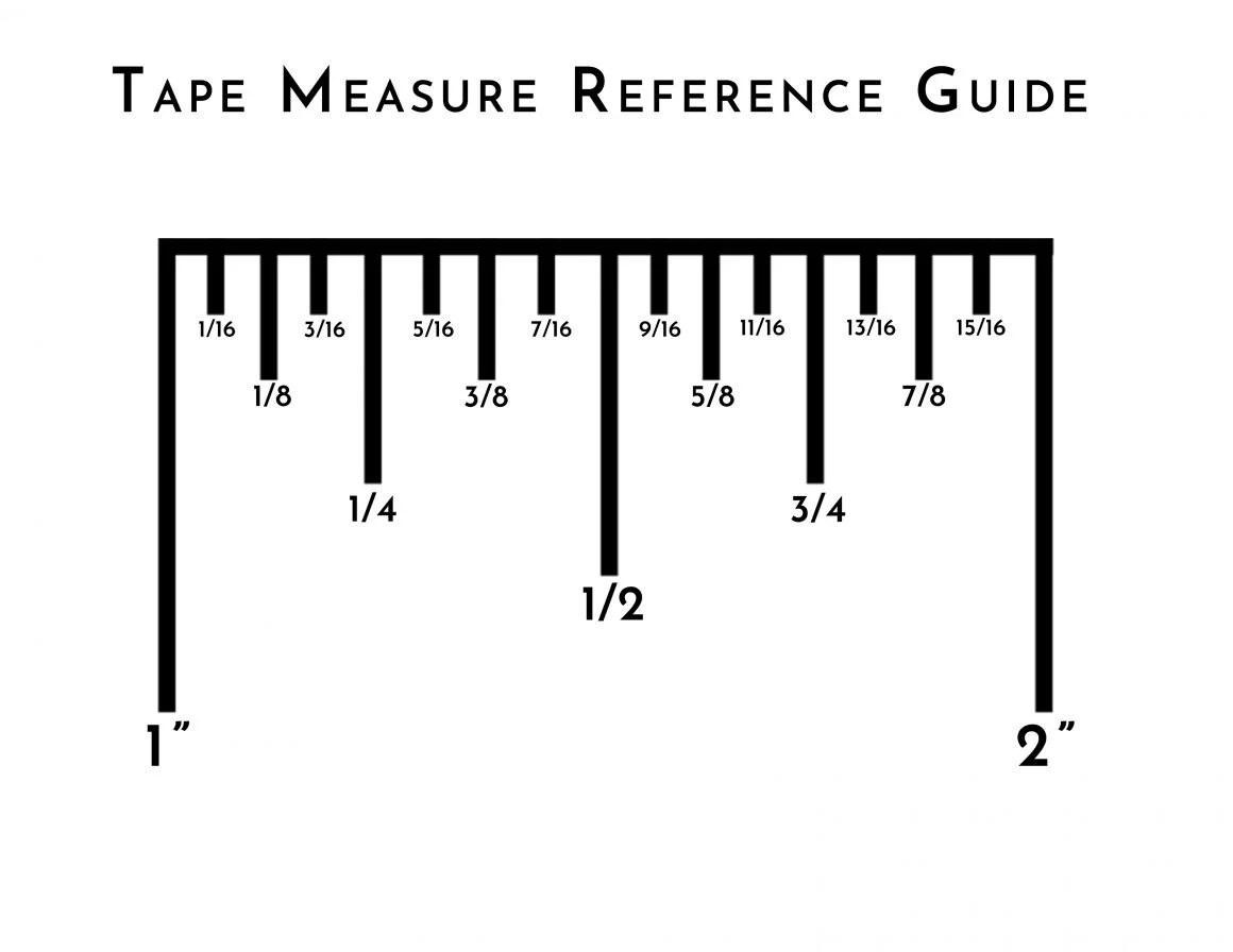 Tape Measure Diagram