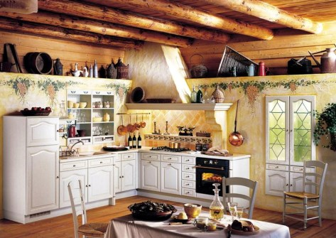 Backsplash Ideas For French Country Kitchen