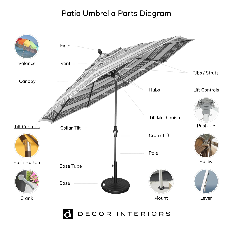 ultimate patio umbrellas buying guide