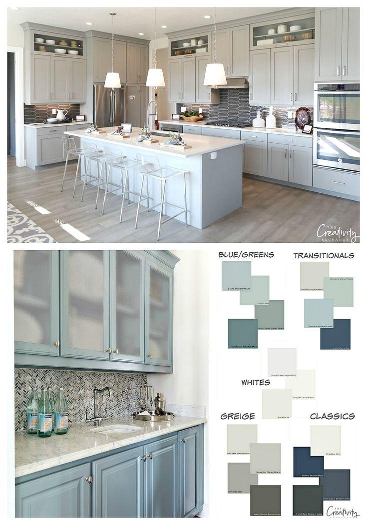 Popular Colors For Kitchen Paint