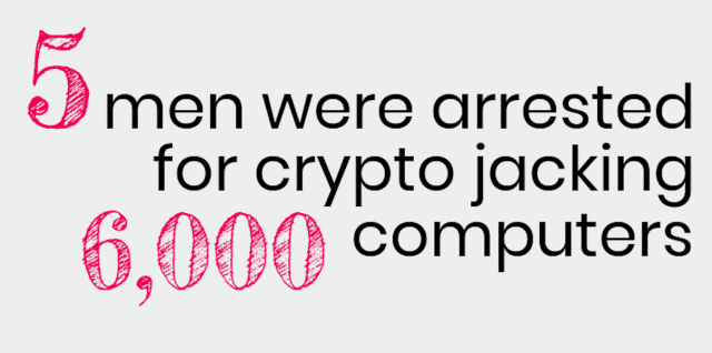 5 men in South Korea have been arested for crypto jacking 6,000 computers through emailing job seekers