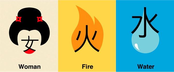 cursos gratis de chino