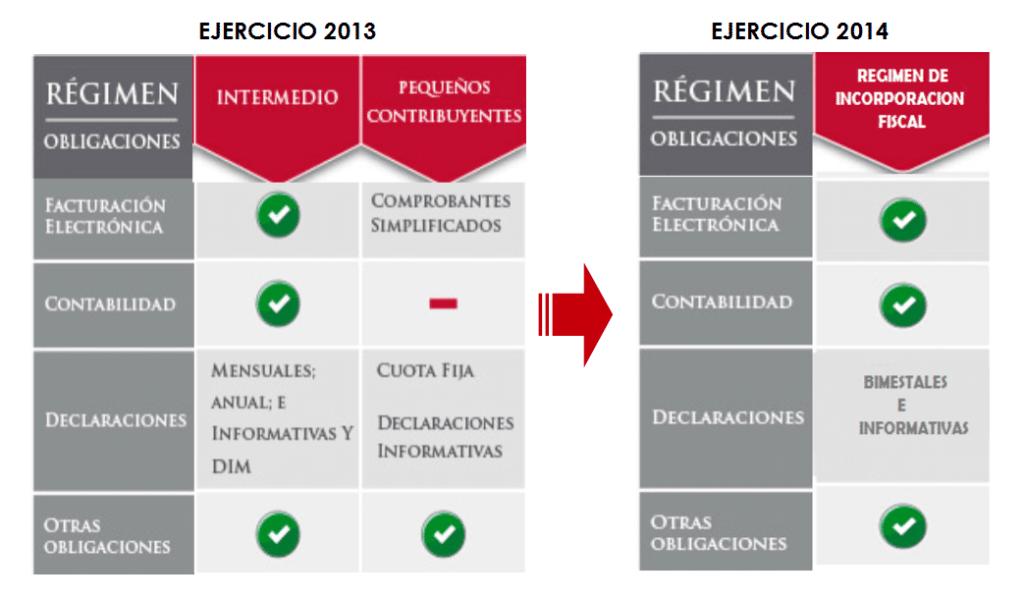 Ejercicio-2013_2014