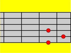 chord D7
