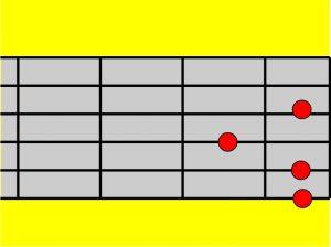 kunci gitar F7