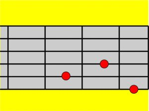 kunci gitar Dm