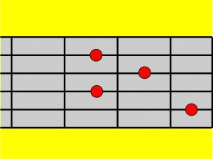kunci gitar C7