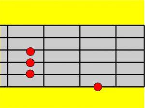 kunci gitar B