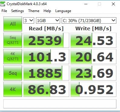 crystaldiskmar ssd - Menjajal Kemampuan ASUS ROG Strix GL502VS, Laptopnya Gamers Sejati!