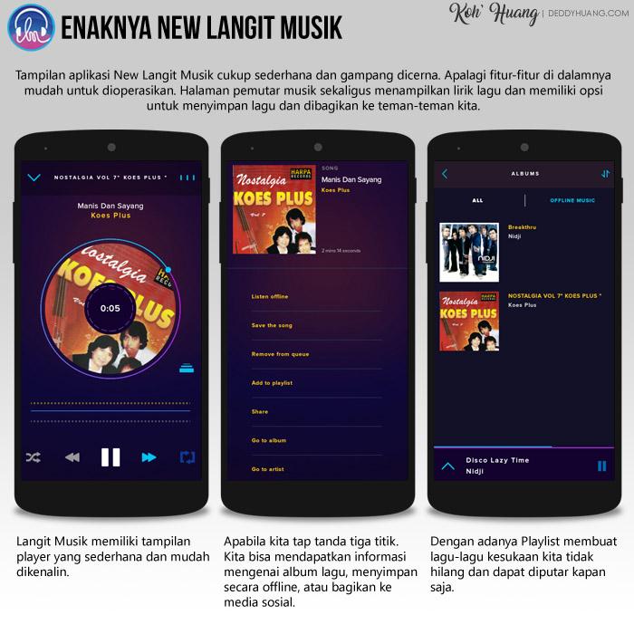 kesimpulan - Langit Musik, Cara Keren Nikmati Musik Digital Secara Legal