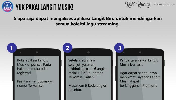 register langit musik - Langit Musik, Cara Keren Nikmati Musik Digital Secara Legal