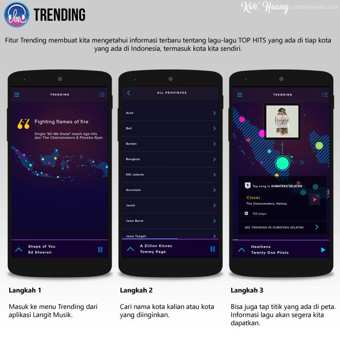 trending - Langit Musik, Cara Keren Nikmati Musik Digital Secara Legal