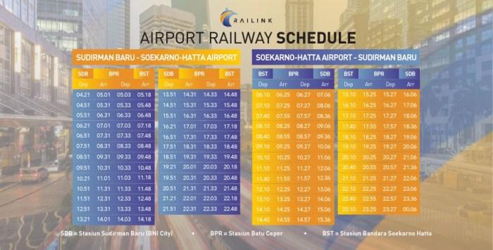 jadwal kereta api bandara jakarta - Pengalaman Naik Kereta Api Bandara Soetta (Soekarno Hatta)