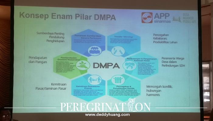 DMPA Sinar Mas
