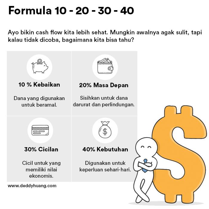 tips keuangan - Gaya Hidup Jenius Mengapa Blogger Perlu Mengatur Keuangan