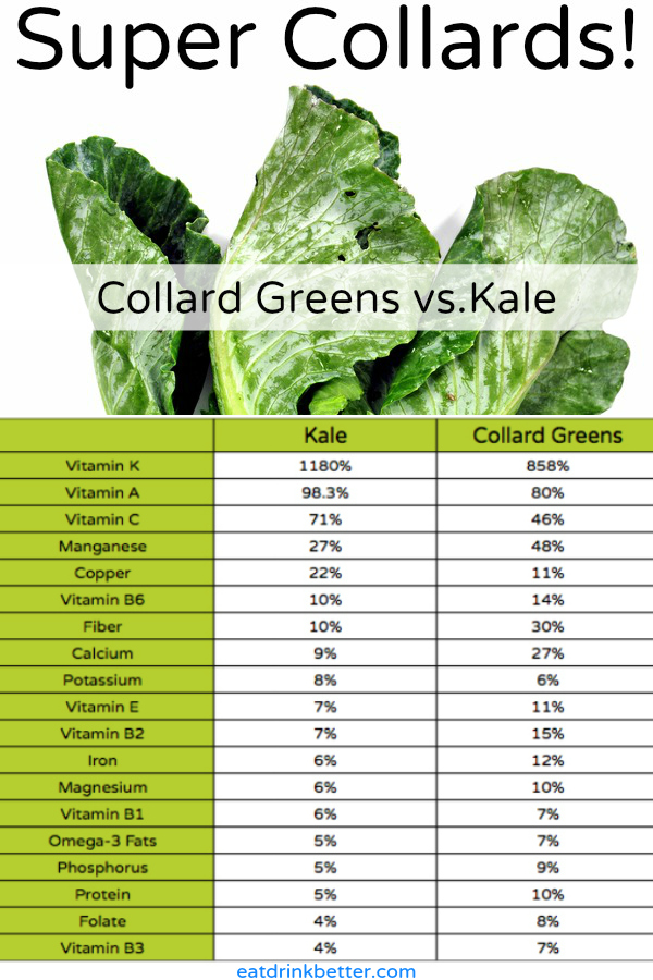 Collard-Greens-vs-Kale