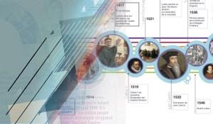 """Línea de tiempo digital sobre la """"Reforma Protestante"""""""