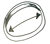 Bangle Diameter