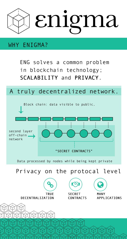 ENG infographic template.jpg