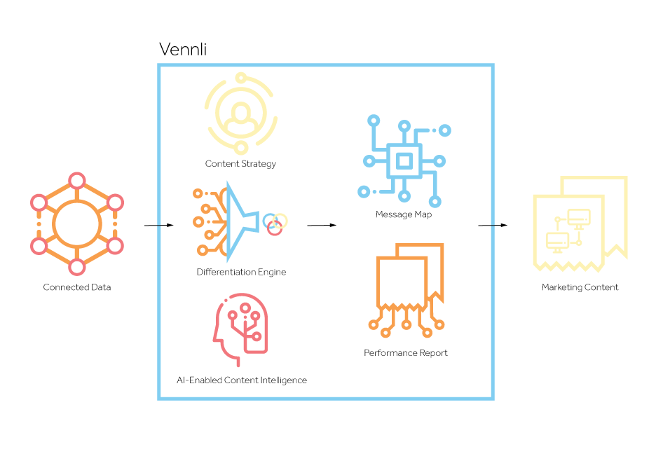 Vennli-Simple-Final-