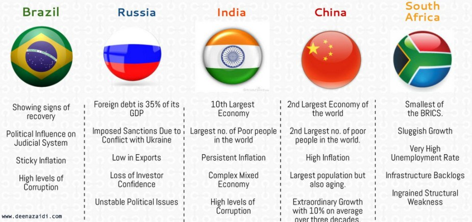 BRICS-Are they there yet- (2)-004