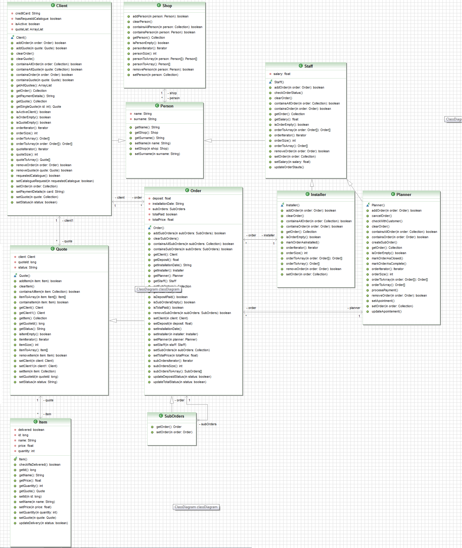 Uml Diagram Deep Beta